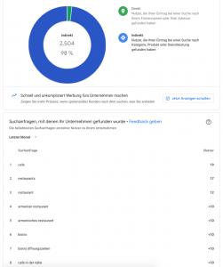 Online Sichtbarkeit - Suchanfragen-Tool von google